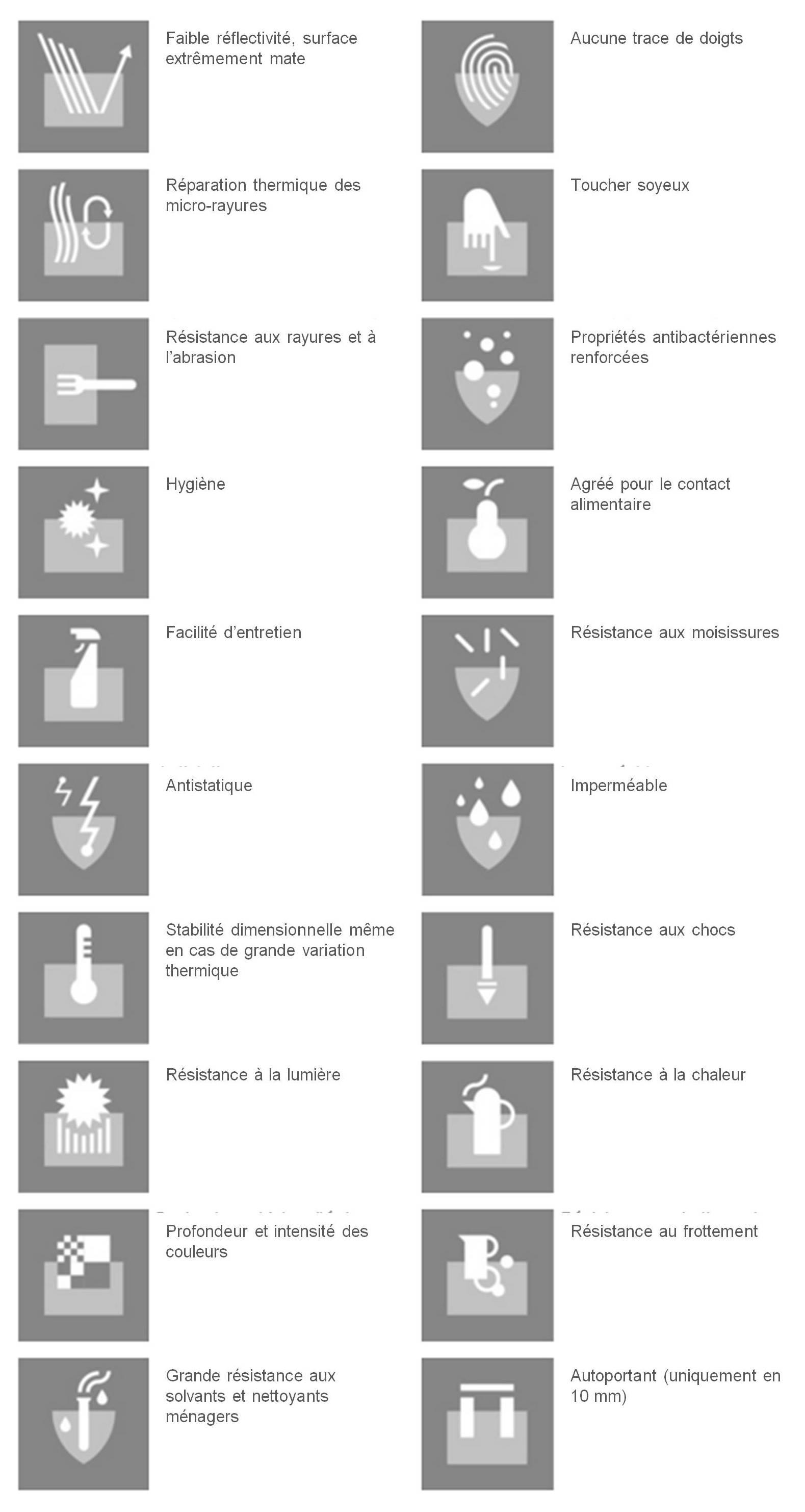 Micro Rayure Plan De Travail Stratifié le fenix - fidelem, plans stratifiés et sur-mesure