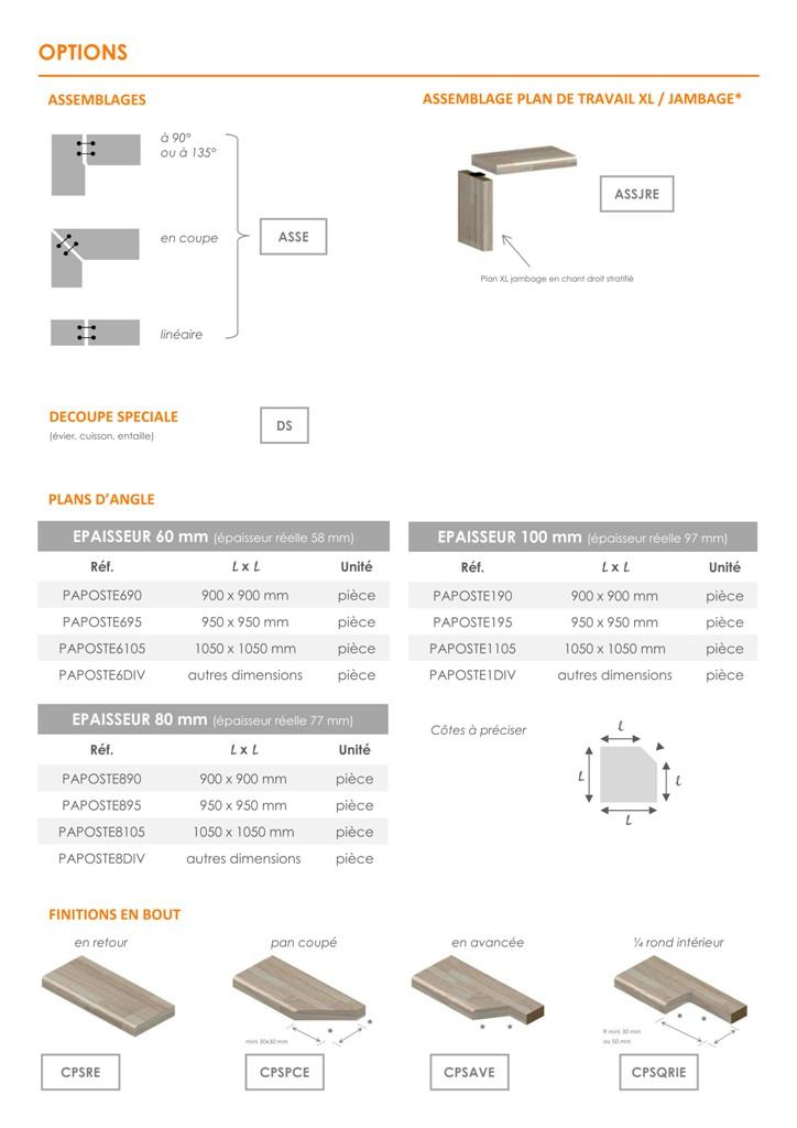 plans postform s 1 rive fidelem plans stratifi s et sur mesure. Black Bedroom Furniture Sets. Home Design Ideas